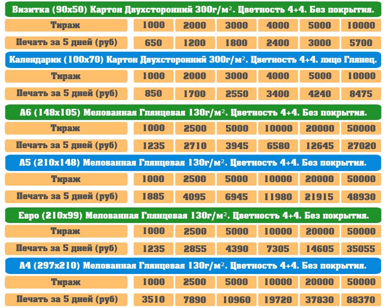 Полиграфия цены в Симферополе